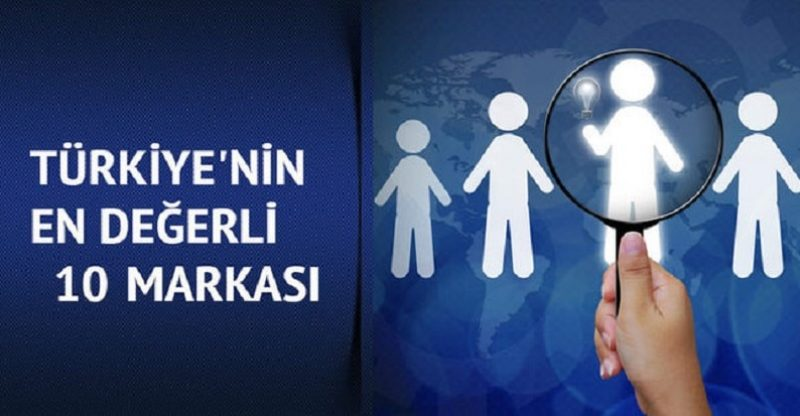 Türkiye'nin en iyi bankaları